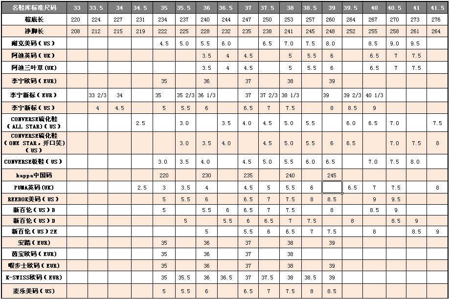 尺码对照表)男鞋码尺寸对照表女鞋码尺寸对照表儿童